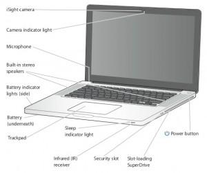 Microphone On MacBook Pro