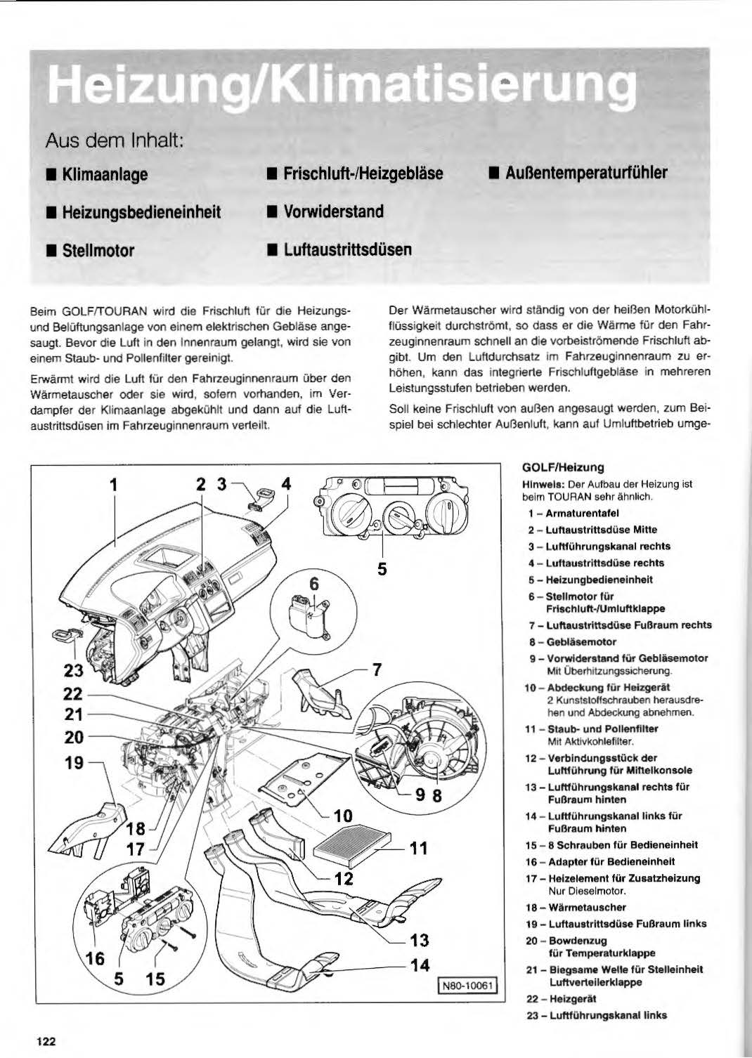 Honda City Car Service Manual Pdf