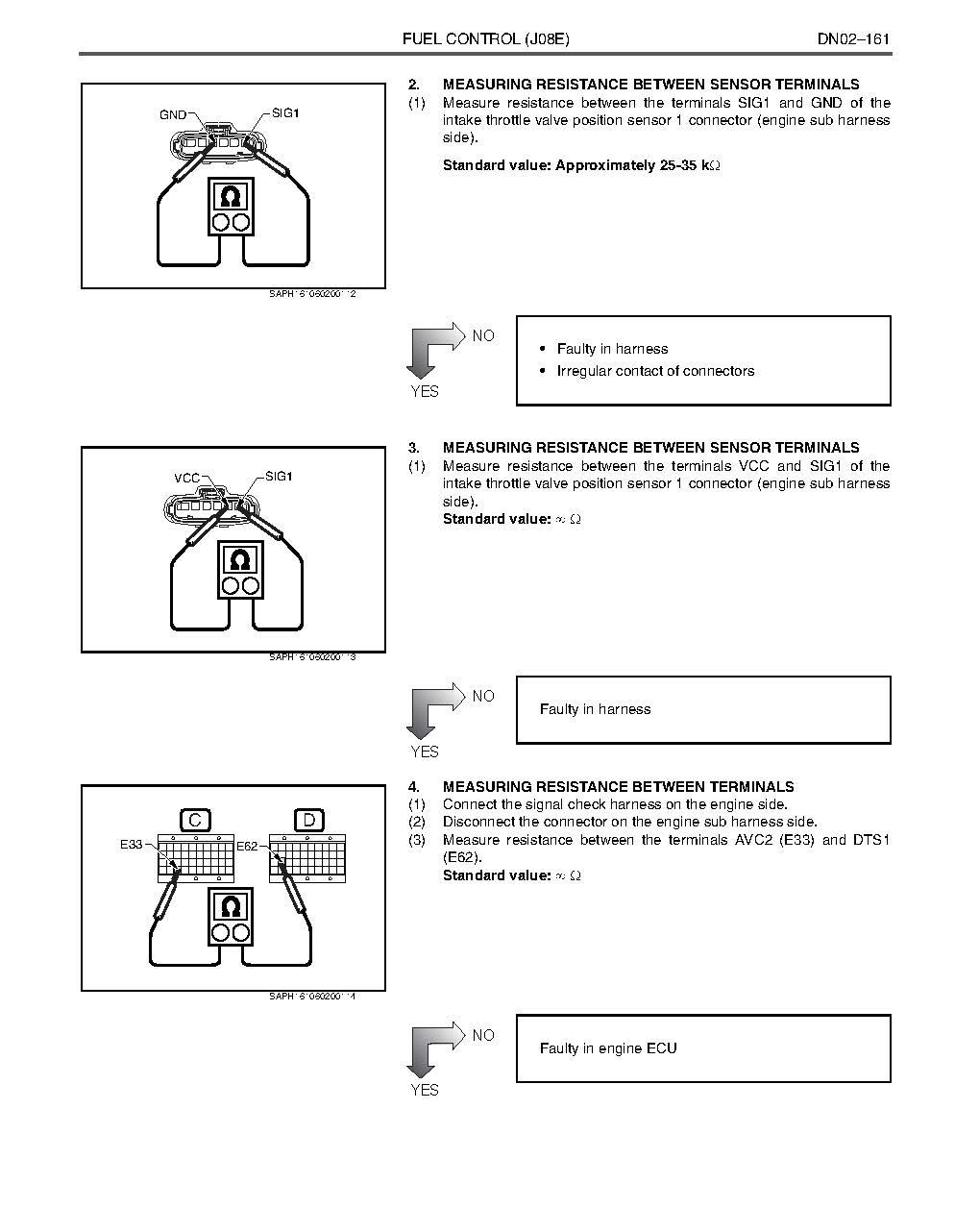 2004-2016 Hino 600 Repair & Service Manual (Printable ...