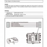 MWM / International Acteon Engine Troubleshooting Manual & Service Manual (Searchable & Printable PDF)