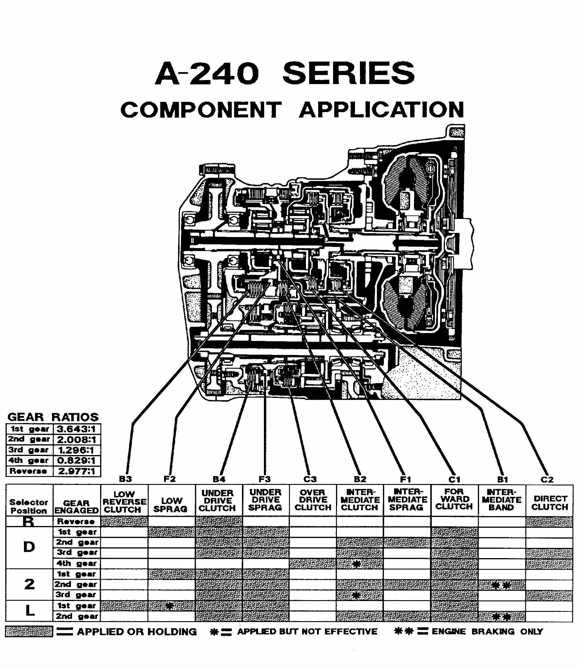 Manual Pagelarge 450 43le Wiring Diagram Atra Transmissions Workshop Repair Service