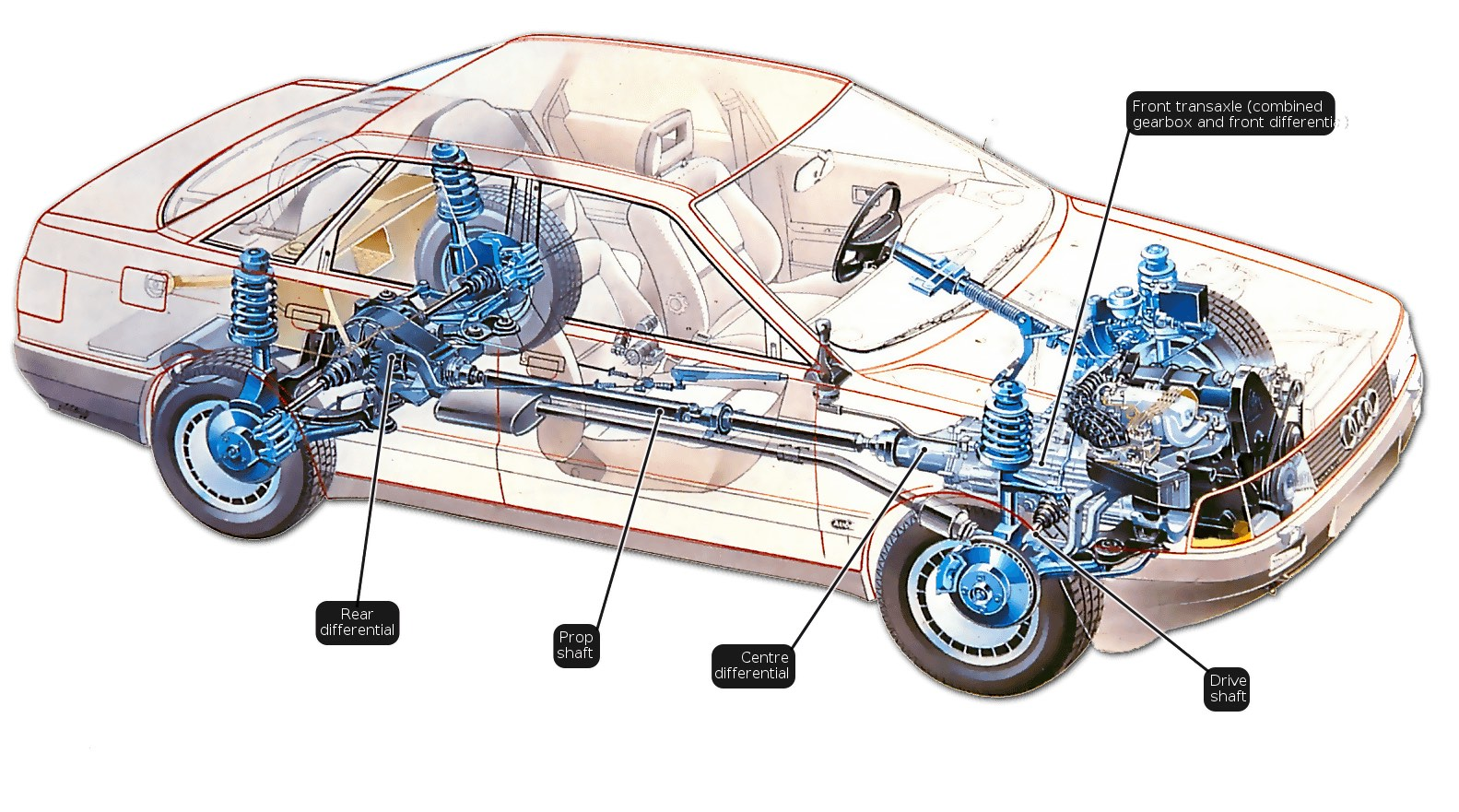 ATSG Transmissions Workshop Repair & Service Manual