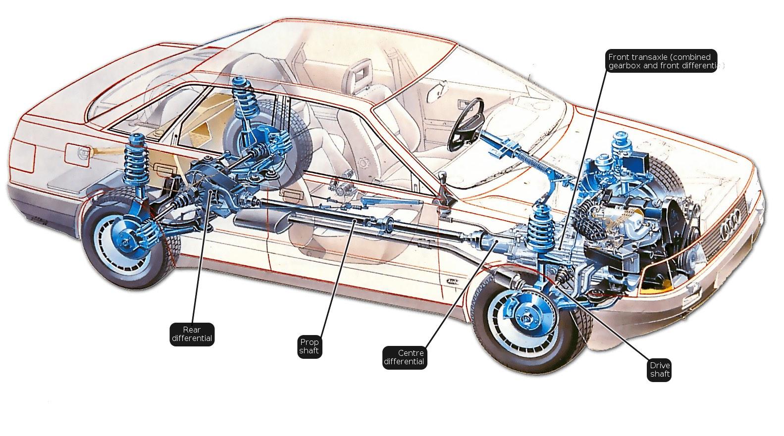 Atsg transmissions workshop repair service manual pagelarge sample atsg transmission matsgallopespdf fandeluxe Gallery